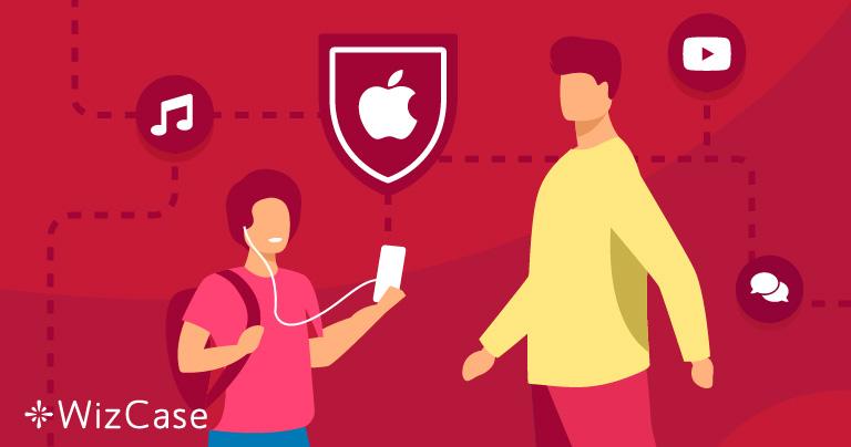 2021年适用于iPhone和iPad的最佳家长控制应用
